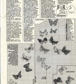 Legenda farfalle