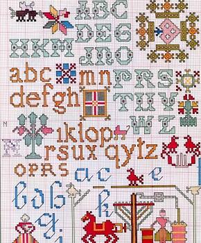 alfabeto che ho usato io