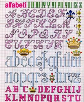 alfabeto in corsivo