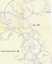 Schema dell'arabesco