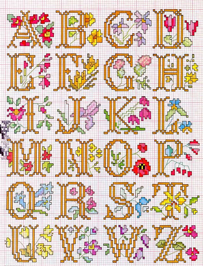 Alfabeti a punto croce meryweb for Alfabeti a punto croce per bambini